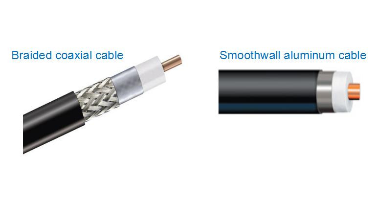 Что такое фидер в коаксиальных кабелях