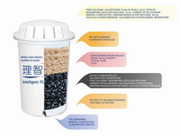 Factory sell directly!Best quality cheapest price portable activated carbon water filter