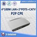 Fibra Óptica 1GE o FE WAN 4GE LAN P2P CPE Gigabit Ethernet