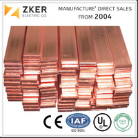 Underground copper claded steel tape for thickness 0.15mm-0.25mm
