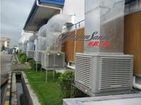 Air coolers Evaporative cooling pad