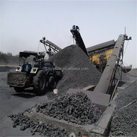 Supply good quality foundry coke/met coke with different specification