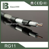 MADE IN CHINA 15 YEARS Professional Cable Maufacturer CCTV/MATV/CATV COAXIAL CABLE