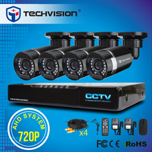 business using 4 CHANNEL CCTV security system security guard