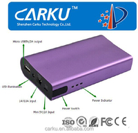 Carku F004 portable charger power bank fast power bank battery charger