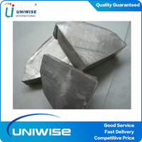 Metal Sodium;99.7% Sodium Metal;industrial grade sodium metal