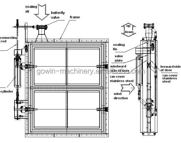 Damper Valve Design Boiler Use Damper Valve