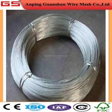building tie wire