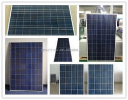 Home solar systems, price per watt solar panels, poly solar panels 270W