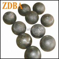 high quality cast iron chrome grinding ball approved by SGS