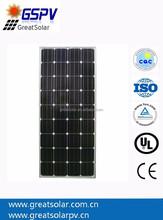 Low Price Per Watt! Mono Solar Panel 100W, pv Solar Module, High Efficiency in China
