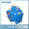 Non-blocking Self-priming Sewage Pumps(P-6 Series CE passed)