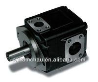 Denison hydraulics vane pumps T7D series