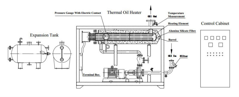 Thermal Oil Heater Wikipedia Wholesale Alibaba - Buy Thermal Oil ...