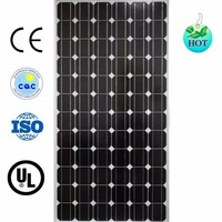 Factory price!! 200W monocrystalline solar panels factory price sold to India, Pakistan, Russia, Afghanistan,Phillipines, Africa
