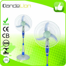 electrical motor powder fan 220v factory price machine