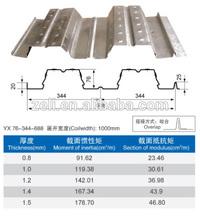 De acero galvanizado hoja de planta cubiertas/de acero cubiertas de piso/compuesto cubiertas de piso yx76-344-688