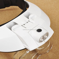 DIHAO Tech LED Headband Headlight Magnifier