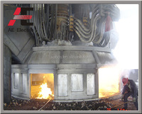 High Quality submerged arc furnace for various of ferroalloy production
