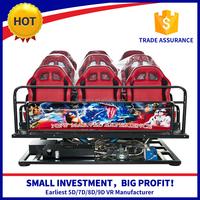 New Products Hydraulic/Electronic Amusement Park Equipment 7D Simulator Manufacturer 9D 11D