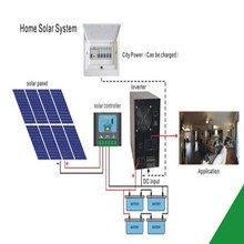 1000w solar panel system for home, 1kw solar energy system price