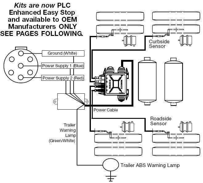 DIAGRAM] Halidex Utility Trailer Abs Wiring Diagram FULL Version HD Quality Wiring  Diagram - K52FSCHEMATIC5430.BEAUTYWELL.ITk52fschematic5430.beautywell.it