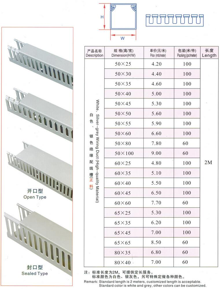 Selected Material Pvc Cable Trunking Size - Buy Pvc Cable Trunking ...