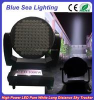 Wonderful 1000w marine outdoor high power led searchlight