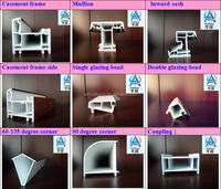 upvc profile manufacturer china exported india,dubai,turkey market