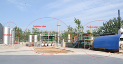 Waste rubber/plastic pyrolysis Oil Refining System