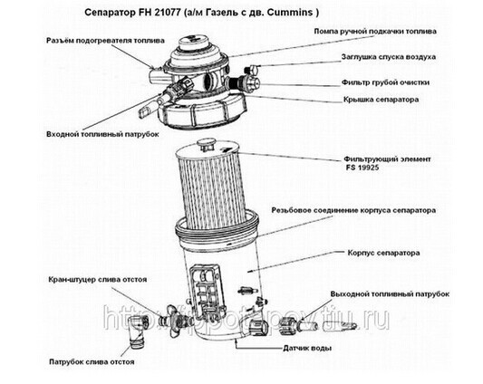 fleetguard cumminFuel water separator filter diesel engine