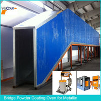 Ceramic Heating Element Infrared Powder Coating Oven