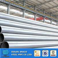 3inch Schedule 40 steel pipe wall thickness