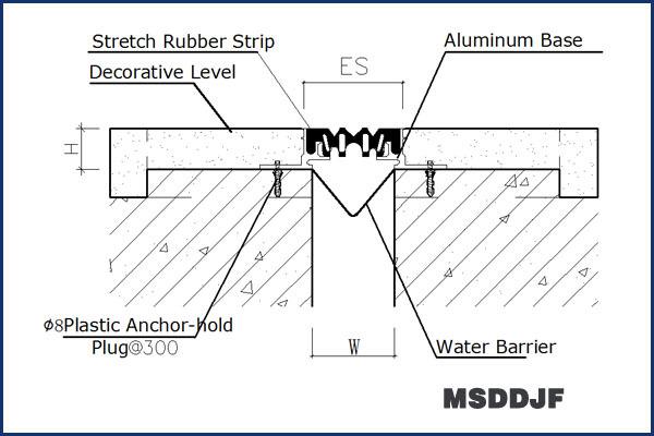 Concrete Driveway Expansion Joint Filler - Buy Concrete Driveway ...