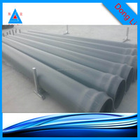 Shandong Factory bell end pvc pipe