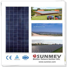China manufacture poly 300w high efficiency solar panel with best discount