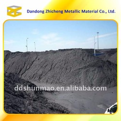 Anthracite coal of different ash