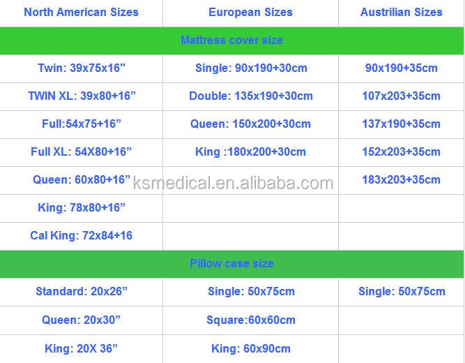 Eva Vinyl Zippered Full Mattress Protector Buy Mattress