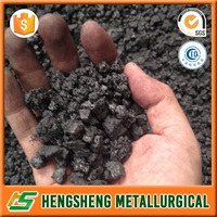 Good Quality Calcined Petroleum Coke/CPC Made In China with 25kg bag
