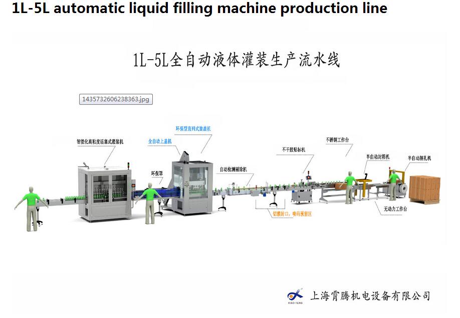 1L-5L automatic liquid filling machine production line.jpg