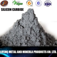 Black Silicon Carbide micron powder SiC 98.5%min Black Carborundum
