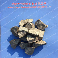 High quality Silicon Manganese60/14