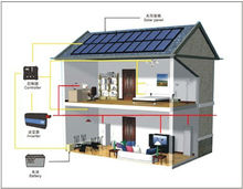 5kw,10kw,15kw rooftop solar panel kit complete set, pitch tin roof solar mounting system