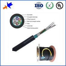 export fiber optic cable switch