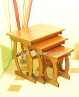 Nesting Tables of Three