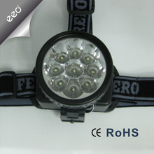 Wholesale led headlamp, high power and cheapest led lights , camping led headllampl