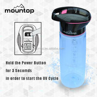 Feature and SportBike Bottle Tritan Insulated Bike/Cycle Sports Water Bottle