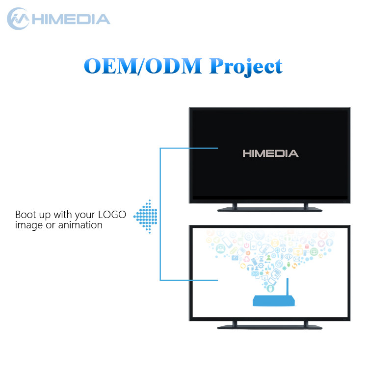 OEM Android TV box