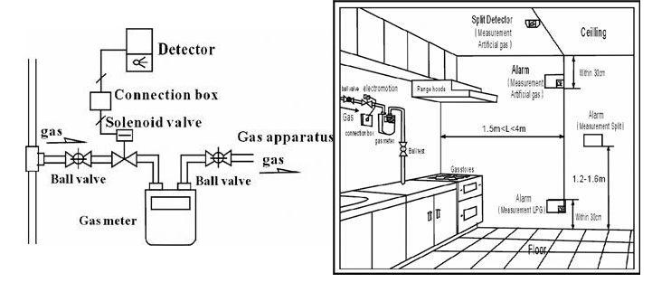 pmc normally open gas cooker temperature control valve