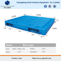 Double side HDPE Blow Plastic Make Up Plastic Pallet